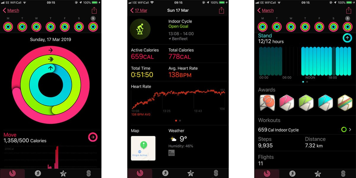 Activity App σε iPhone / Apple Watch