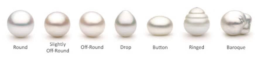 Σχήμα Μαργαριταριών